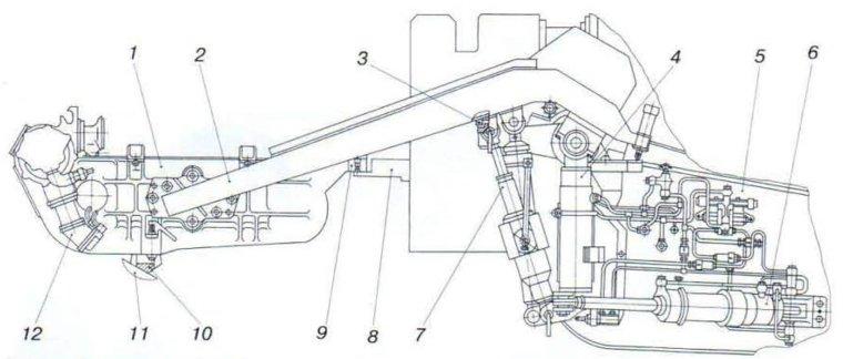 Установка механизма заряжания. 1 — досылатель; 2 — балка; 3 — упор; 4 — вертлюг; 5 — верхний станок; 6 — гидроцилиндр; 7 — домкрат; 8 — лоток; 9 — лоток досылателя; 10 — опора; 11 — сошник; 12 — гидромотор